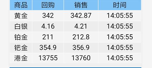 2019-9-9黄金 白银  K金 全日报价
