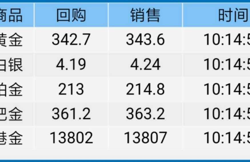 2019-9-13 999.9足金多少钱一克