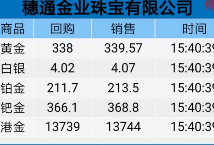 2019-9-14黄金首饰回收价